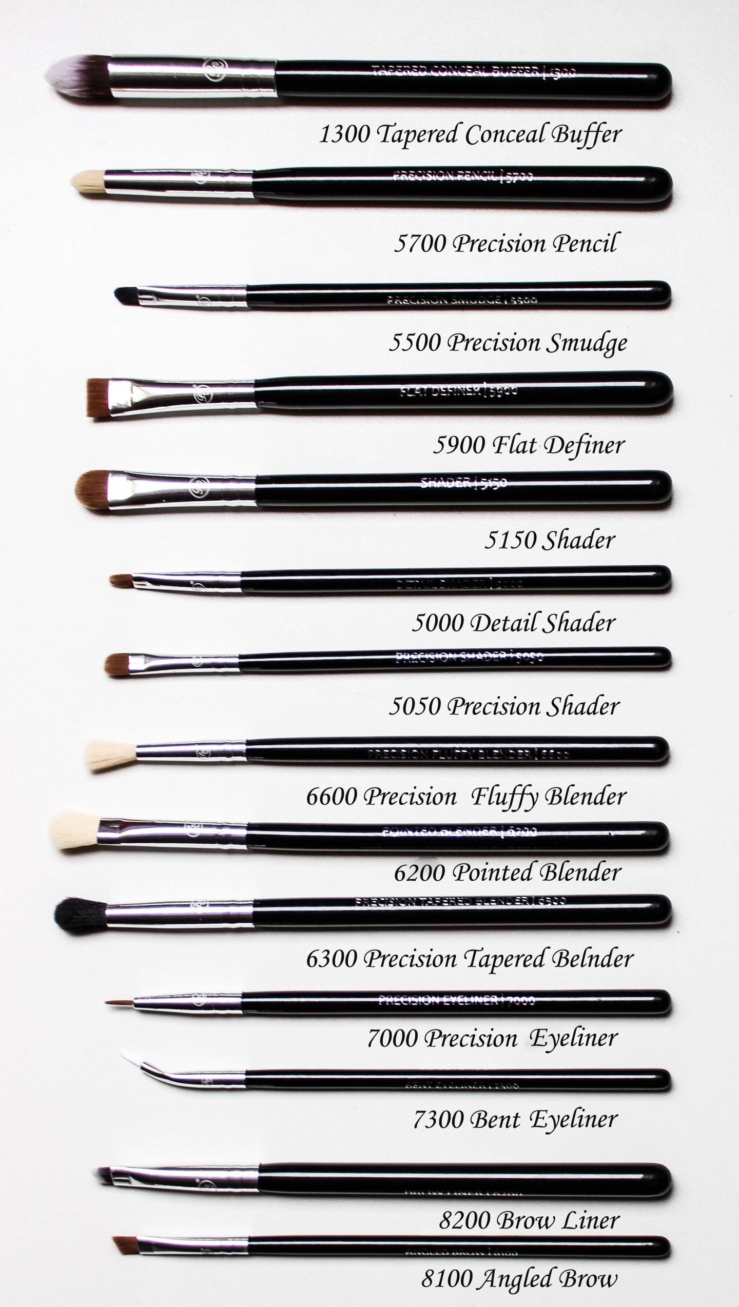 overview makeup brushes used for eyes